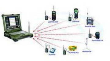 Ruggedized Host Controller collects data from wireless sensors.