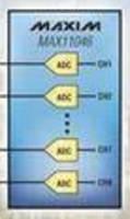 Simultaneous-Sampling ADC delivers true 16-bit performance.
