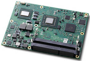 Computer-On-Module suits data and graphics-heavy applications.