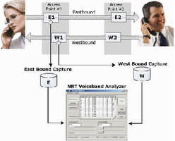 VBA Software monitors voice band traffic.