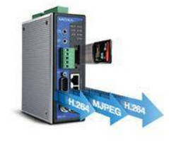 Video Encoder delivers D1 H.264/MJPEG video transmissions.