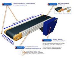 Miniature Conveyors feature configurable, rugged design.
