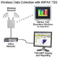 Machine Efficiency Monitors offer wireless operation.