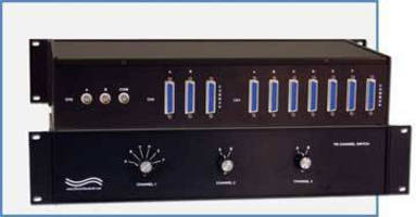 Network Switch System features 3 switches and 2 interfaces.