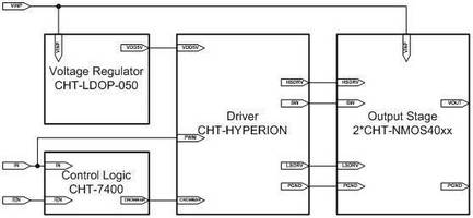 Power Transistor Driver is suitable for operation from -55 to +225°C.