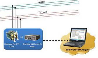 Protocol Analyzer Software targets T1 E1 hardware platforms.