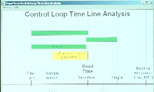 Time Line Analysis Software creates full reports.