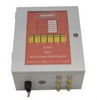 Safety Controller monitors up to 6 zones.