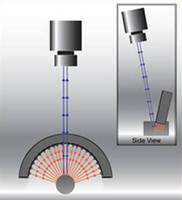 Machine Vision LED Lights provide illumination through 180° arch.