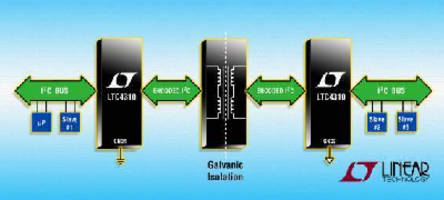 Hot Swappable I2C Isolator achieves 1,500 Vrms bus isolation.