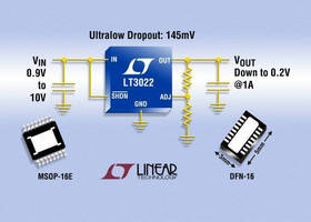 Low Input Voltage LDO Regulator offers 145 mV dropout at full load.
