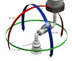 Wireless Ballbar offers volumetric testing capability.
