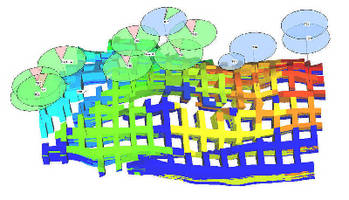 Reservoir Simulation Software offers intuitive visualization.