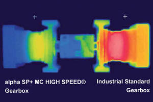 Energy Efficiency in Motion Visual Proof for Energy Efficiency in Gearboxes
