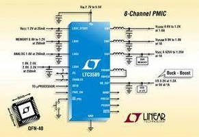 I2C-Controlled PMIC serves portable processor systems.