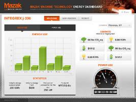 Mazak Announces New MTConnect Energy Dashboard