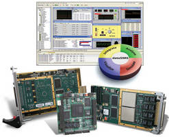 Data Bus Cards integrate bus analyzer software support.