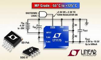 Negative Micropower LDO (500 mA) has high-reliability design.
