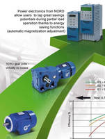NORD Integrated Solutions to Save Energy
