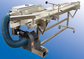 Horizontal Conveyorized Band Sealer operates at speeds to 100 fpm.