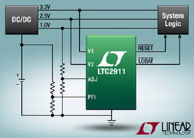 Triple Power Supply Monitor provides early power-fail detection.