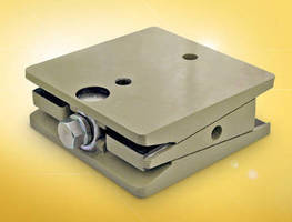 Wedge Mounts provide precision leveling for heavy loads.