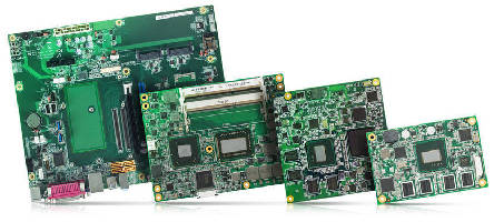 COM Express(TM) COM.0 Revision 2.0: a Whole New Range for Advantech