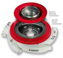 External Gauge Control facilitates OEM/end-user integration.