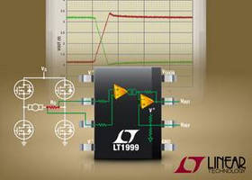 Current Sense Amplifier operates from -5 to 80 V.