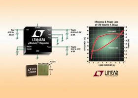 DC/DC Regulator delivers dual 8 A outputs from up to 26.5 VIN.