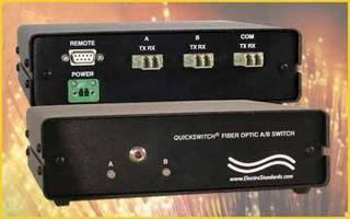 LC Duplex A/B Switch accommodates worldwide applications.