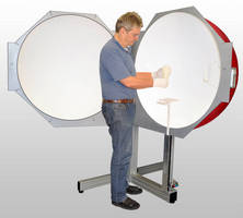 Integrating Spheres enable testing of LED, traditional lighting.