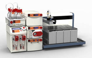 Flow Chemistry Systems include manual and automated models.