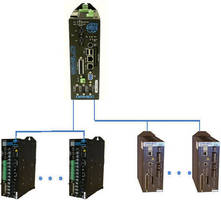 Control System supports 100+ FireWire, Indexer drives.