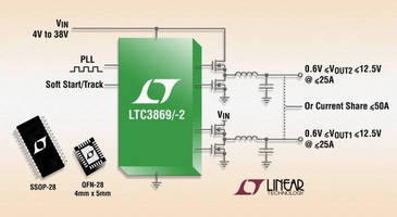 Dual Output DC/DC Controller boosts power and reliability.