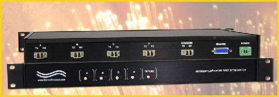 Fiber Optic Switch features A/B/C/D/off-line positions.