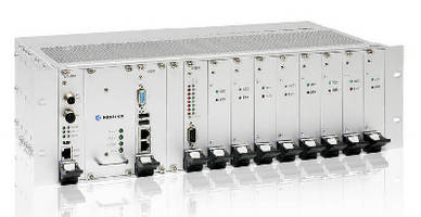 Data Recording Server supports surveillance applications.