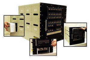 Common-Core Switching Platform is scalable, reconfigurable.