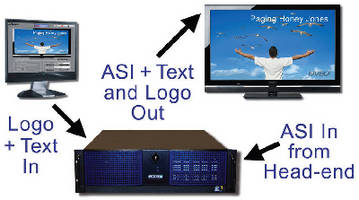 Logo Inserter adds images and text on SD or HD live streams.
