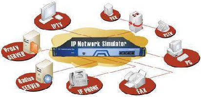 IP Network Simulator supports 1 ms to 10 sec delay times.