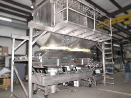 Sugar Drying System includes explosion-suppression system.