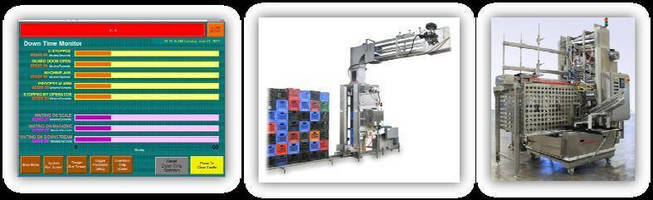 Thiele Technologies to Present Latest Offerings at Pack Expo 2011