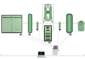 New Sullair Air Treatment Products Enhance Performance and Efficiency of Sullair Systems