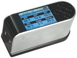 Gloss Meter measures all aspects of reflective appearance.