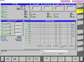 CNC Software provides machine process monitoring.