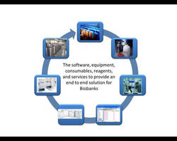 Thermo Fisher Scientific Showcases End-to-End Solutions for Biobanks and Biorepositories at ESBB 2011