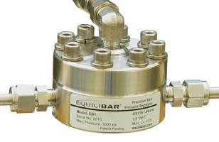Back Pressure Regulator can be used in zero flow reactor conditions.