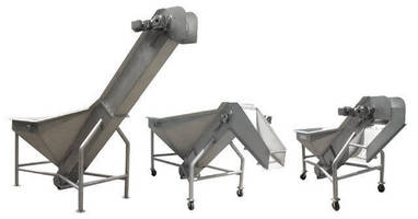 Versatile Feeder Eliminates Costly Processing Inefficiencies