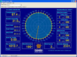 Weather Station Monitoring Software has expandable SQL database.