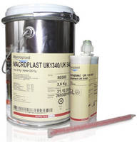 Polyurethane Adhesive suits wind blades and turbine assemblies.